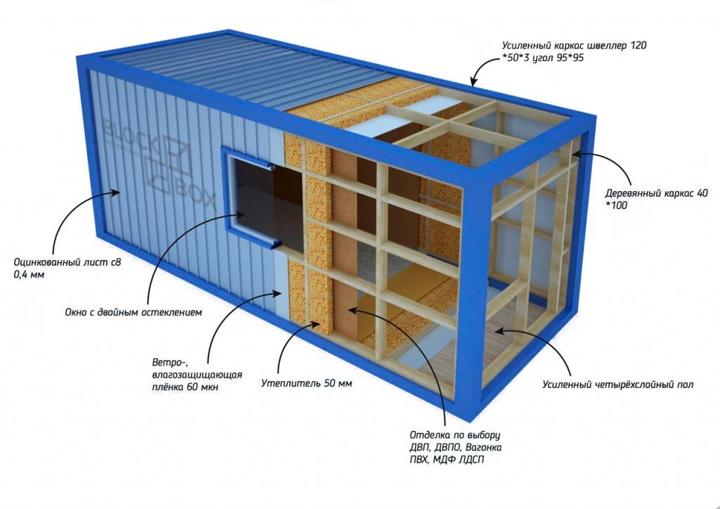 Как сделать в блок контейнере 175